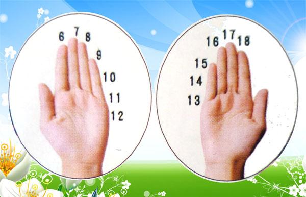手掌日晷每个手指表示几点