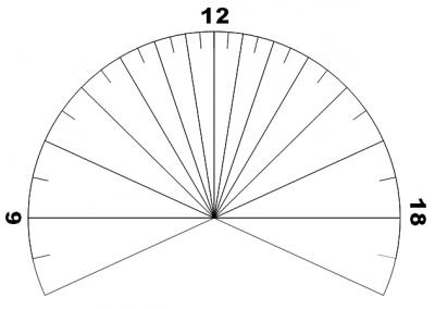 北纬36°地平日晷图纸